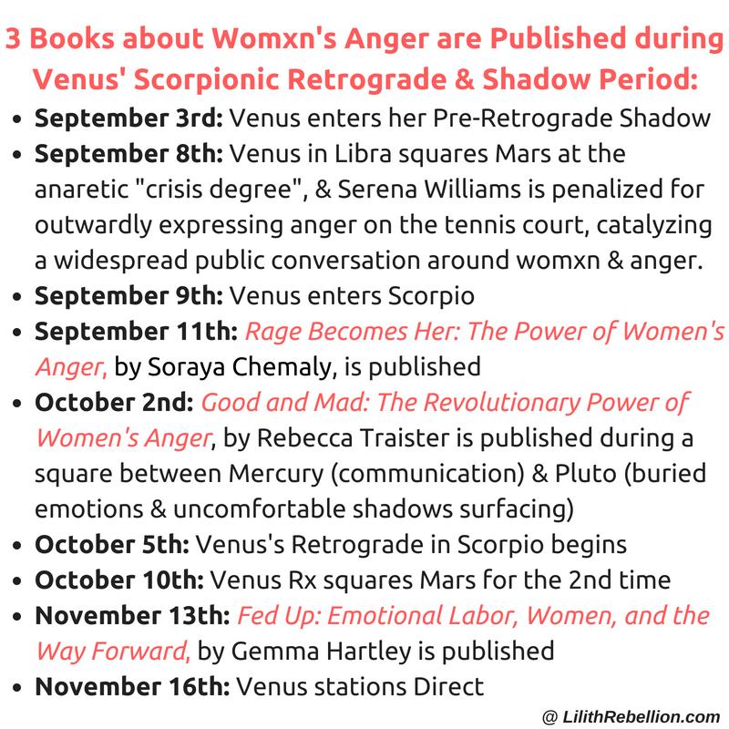 Venus in Scorpio & the Power of Womxn's Anger :: Cosmic